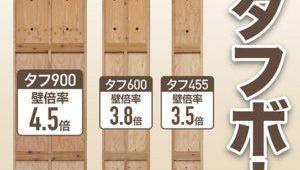壁倍率4.5倍の多機能耐震パネル「タフボード」