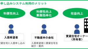 東急住宅リース、Web入居申し込みシステム「スマート申込」導入