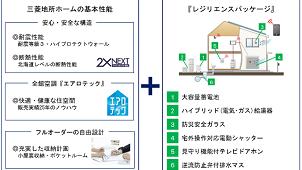 三菱地所ホーム、災害時も安心して生活可能な「レジリエンスパッケージ」販売