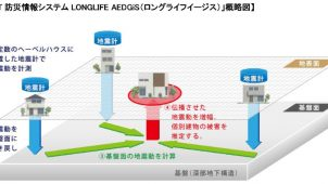 旭化成「IoT防災情報システム」、東京23区で21年度内運用開始へ