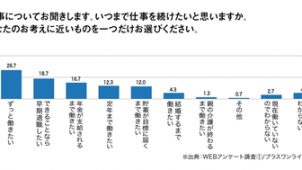 【西日本新聞】古民家再生へしっくい塗り挑戦 福岡の大学生ら福智町で支援活動