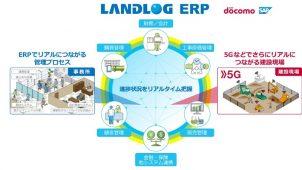 NTTドコモとSAP、中小・中堅建設企業向けクラウド統合基幹業務システム開発へ