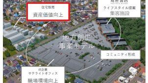LIXIL住研、北海道の大型複合開発で戸建て販売