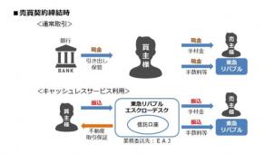 県産材利用を拡大、公共施設に目標値 高知県
