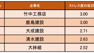 国交省、不動産取引の適正化へ新制度を導入