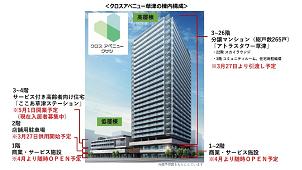 旭化成、JR草津駅前に再開発マンション265戸