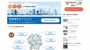 不動産総合相談マッチング「いえぴた」がセンチュリー21と提携
