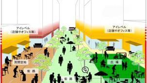 居心地が良く歩きたくなる街路づくりのガイドライン策定