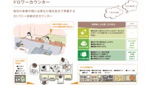 小田急、共働き子育て世帯が家事シェアできる住空間
