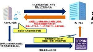 賃貸オフィスの敷金を手元資金に代えられる「敷金半額くん」開始-日本商業不動産保証