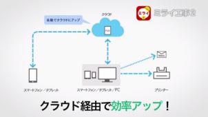 工事用無料アプリ「ミライ工事2」Android版がリリース