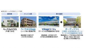 旭化成、サ高住強化へ介護施設運営企業に出資