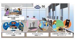三井不動産とKDDI、5G活⽤でオフィスビルのDX化へ