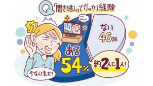 テレビ視聴時の不満、トップ3は画面サイズ・音・画質 パナソニック調べ