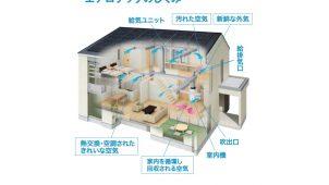三菱地所ホーム、全館空調「エアロテック」が25周年