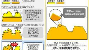 「エコめがね自家消費RS」とオムロン製パワコンのセット販売開始-NTTスマイルエナジー