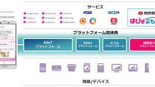 シャープ、関電の見守りサービス向けにAIoT家電データ提供