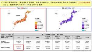 2割の世帯が土砂災害・浸水・津波のリスク