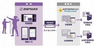 ルクレ、測定レポートが作れる野帳カメラアプリを無料提供