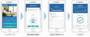 福岡銀行、「Web専用住宅ローン」の取り扱い開始