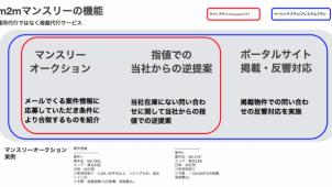 matsuri、民泊を長期賃貸プラットフォームへ掲載代行する「m2mマンスリー」開始