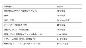 【短期集中連載/オンライン接客の勘どころ】第2回 結果を出す10カ条