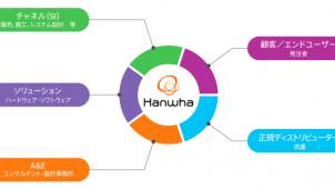 ハンファQセルズジャパン、パートナー企業支援プログラム開始