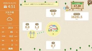 京セラ、エネルギーデータから効果的な電力利用を提案
