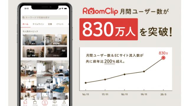 RoomClip月間ユーザー数が830万人超え