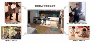 C&R社、リモート住宅販売用VRの体験会を実施