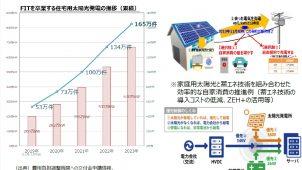 エネルギー白書、住宅卒FITが2023年には165万件