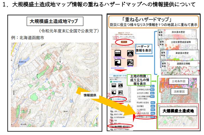 大規模盛土造成地マップ情報を「重ねるハザードマップ」へ提供-国交省