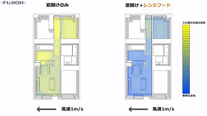 富士工業、レンジフードを活用した住宅の効率的な換気方法を公開