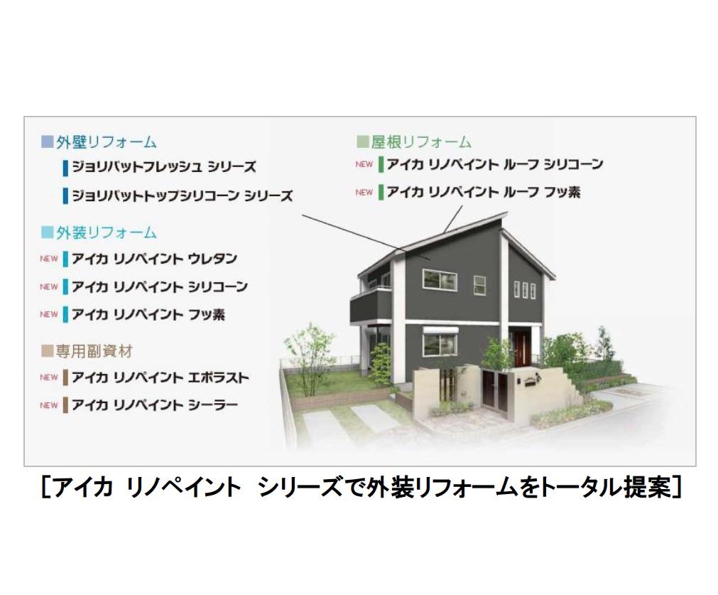 アイカ、戸建ての外壁・屋根リフォーム用塗料を発売