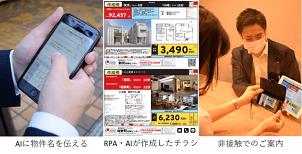 オープンハウス、オンラインチラシ全自動作成システム開発