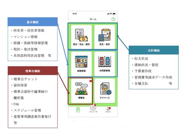 三菱地所系、マンション自主管理用アプリ