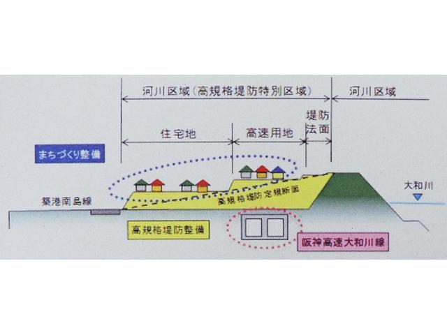 国交省、堤防・道路にまちづくり併せた多機能インフラ推進