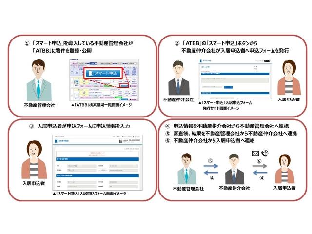 アットホーム、オンライン入居申込を全国拡大
