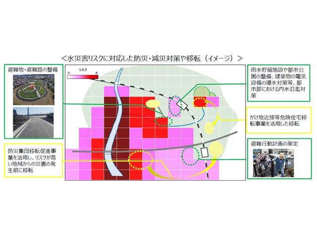国交省、まちづくりでの水害対策指針へモデル都市で検証