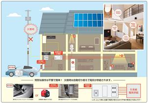 フォーセンス、災害・停電時の電気供給システム販売開始