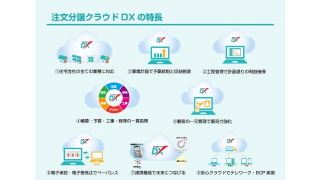 ダイテック、基幹業務サービスの新バージョン 住宅会社のDX支援強化
