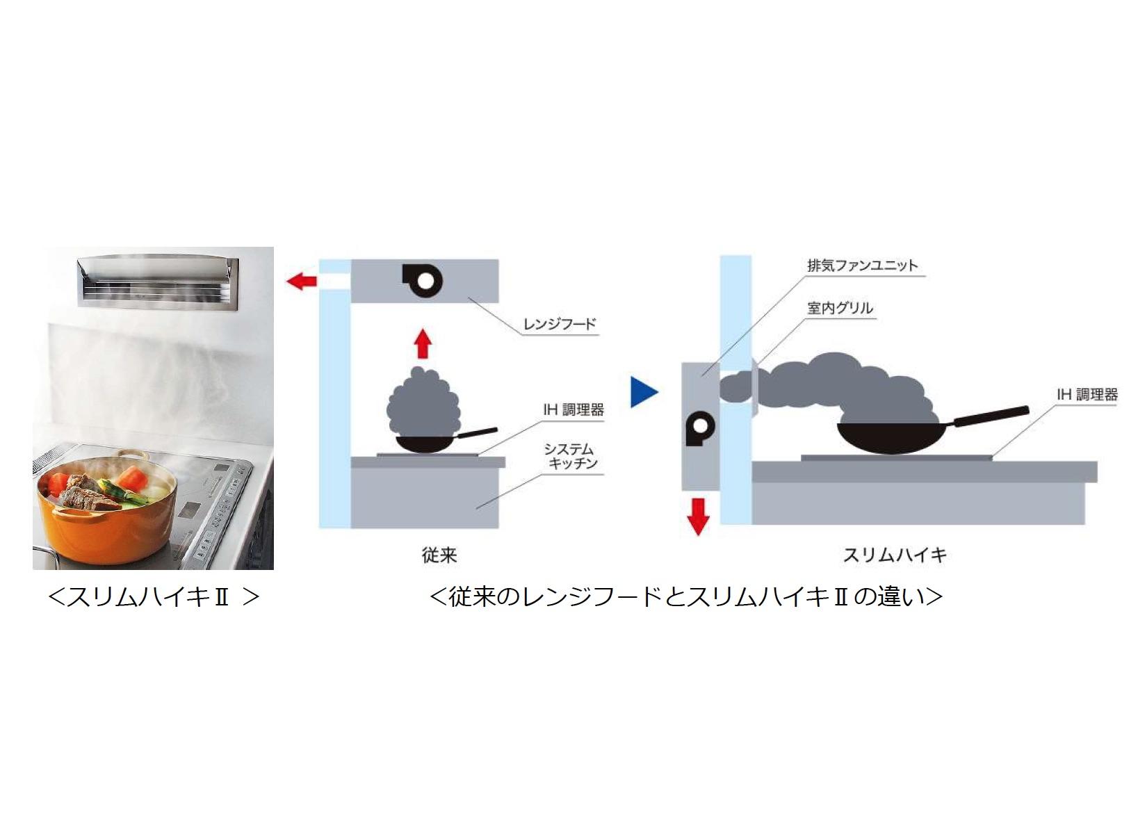 岡山のサンオリエント、「横から吸い込む換気扇」販売開始