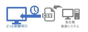 建設ドットウェブ、他社製システムとの連携強化 テレワーク対応も