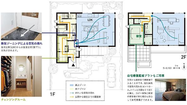 """積水ハウス、""""換気ゾーニング""""で空気清浄する次世代室内環境システム発売"""