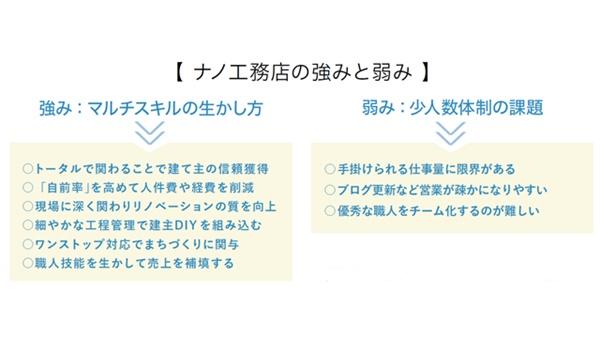 【nano工務店の経営術・特別編】ナノ工務店の理想像を探る(前編)