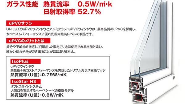 精巧な製品仕様・高い省エネ性能 高性能樹脂サッシ「UNILUX」