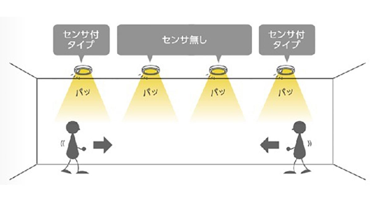 照明の「フェードイン」機能とは? 〈センサースイッチの機能紹介①〉