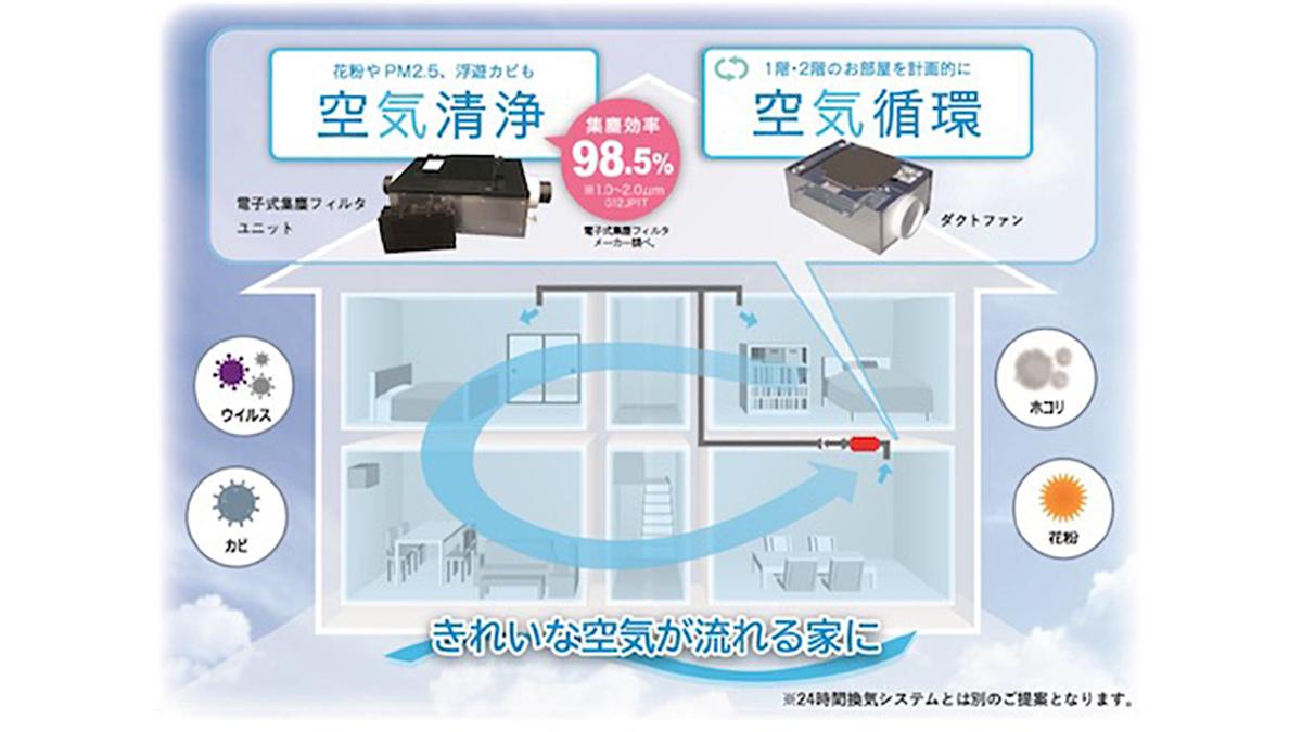 ナイス、戸建て向け全館空気清浄システムを発売