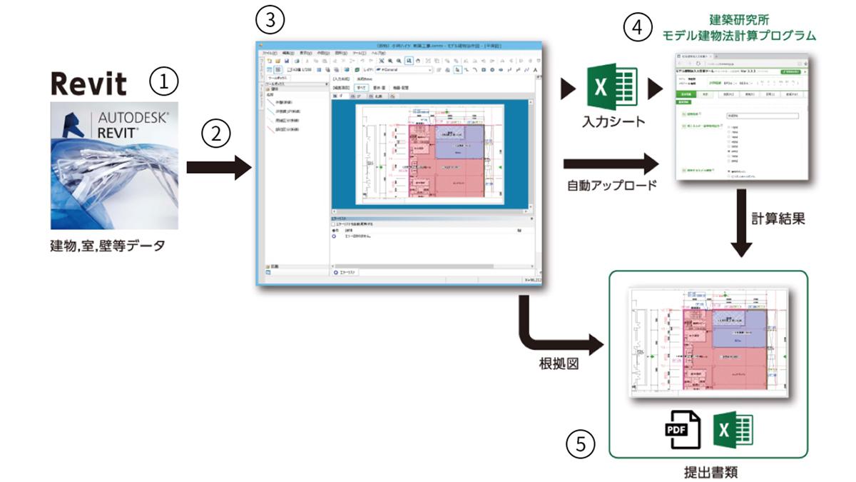 イズミシステム、BIMと連携する「モデル建物法」対応省エネ計算ソフト