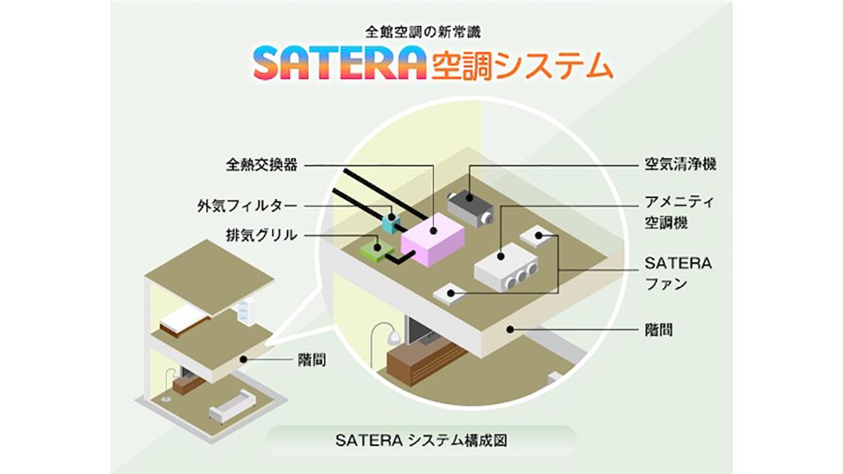 アルシス、ダクト設置を簡略化した全館空調システム開発